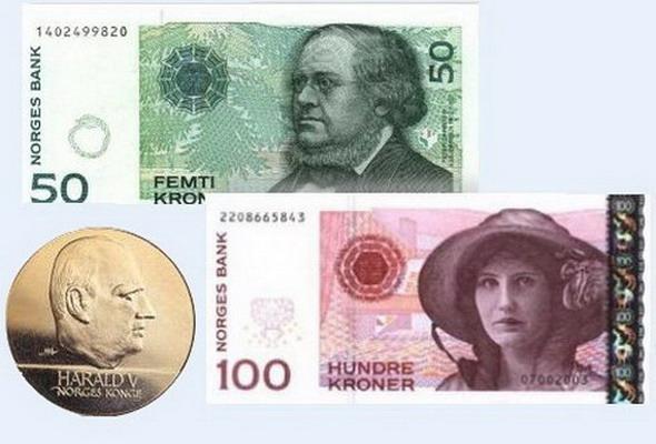Курс норвежской кроны форекс